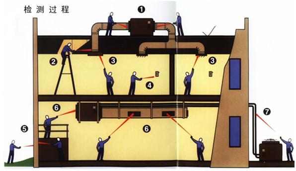 9)空气开关,接触器  10)热保护,继电器 11)压缩机,冷风机  12)水泵